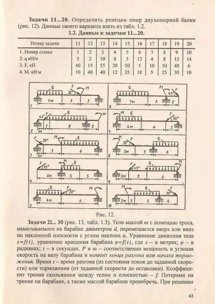 Техническая механика Методические указания и контрольные задания  Задачи 11 20 Определить реакции опор двухопорной балки рис 12 Данные своего варианта взять из табл 12